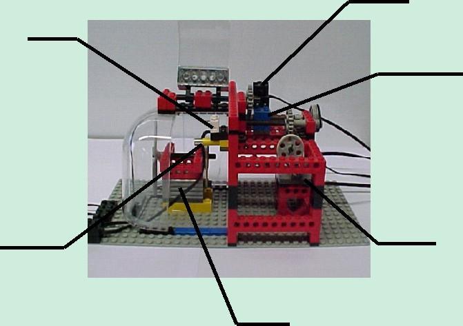 Programmer un système automatique